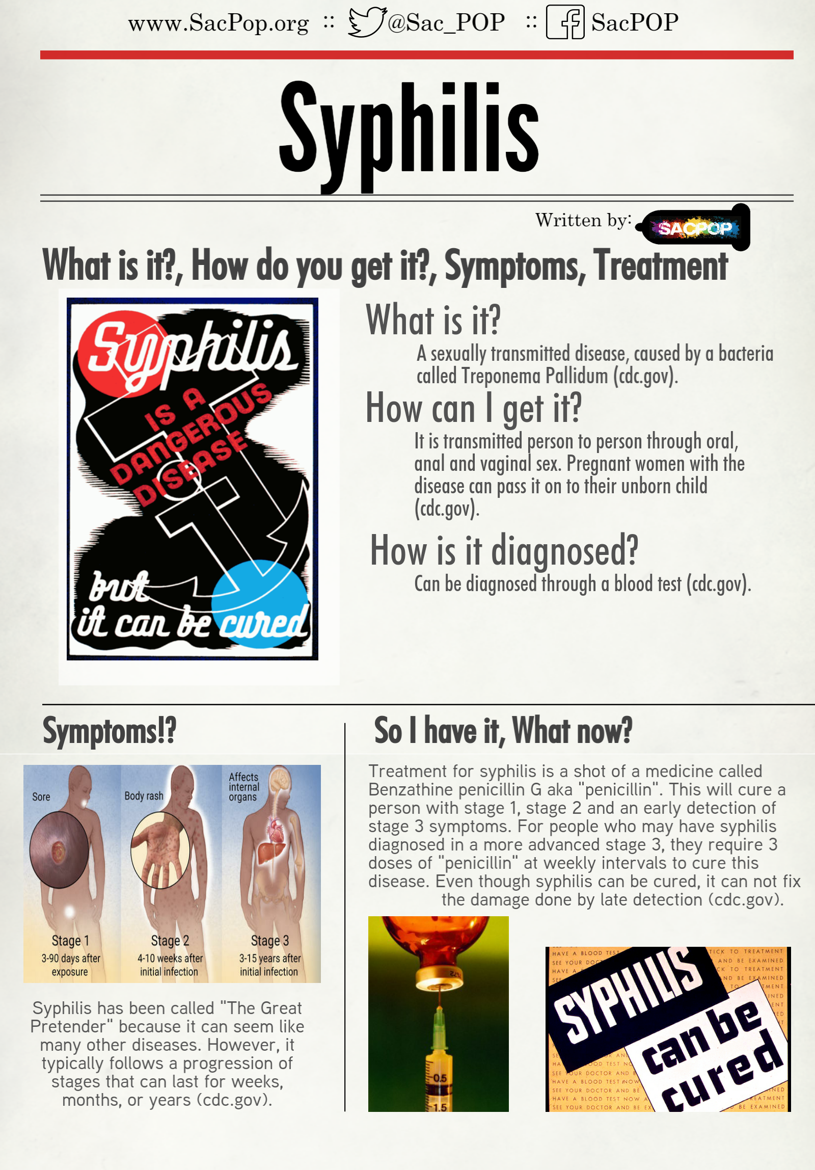 STD Awareness Month – SacPOP | Sacramento Peers on Prevention